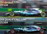 سيارة الفورمولا 1 في تطور دائم