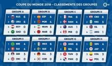 ما هي معايير حسم التأهل في دور المجموعات لكأس العالم 2018