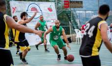 14 بلدة لبنانية يتنافسون على لقب كأس تحدي الضيع بكرة السلة