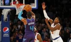 NBA: هاردن يمنح روكتس الفوز على تيمبرولفز