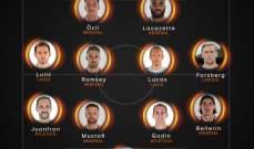 الكشف عن التشكيلة المثالية للجولة الماضية من الدوري الأوروبي