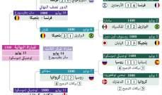 من سيغيب عن منتخب بلجيكا امام فرنسا ؟