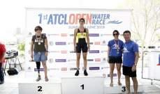 سيمون وغبرييلا الدويهي نجمي سباق السباحة المفتوح الأول
