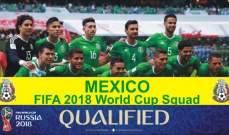 كيف ستكون نتائج المنتخب المكسيكي في كاس العالم 2018 ؟
