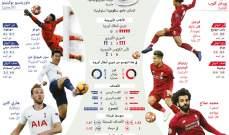 دوري أبطال أوروبا: النهائي السابع بين فريقين من بلد واحد