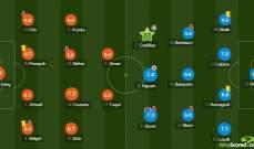 علامات مباراة ميلان-أف 91 ديديلانجي في الدوري الاوروبي
