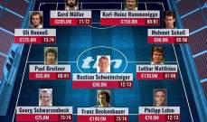 كم تبلغ قيمة اللاعبين المعتزلين لبايرن ميونيخ اليوم؟