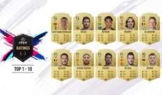 إكتشفوا تصنيف أول 10 لاعبين في اللعبة الشهيرة FIFA 19