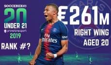 مبابي الاعلى قيمة  في العالم للاعبين تحت 21 عاماً