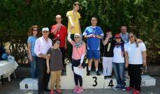 لبنان يشارك في ألعاب أبوظبي العالمية للأولمبياد الخاص وفق معايير واقعية