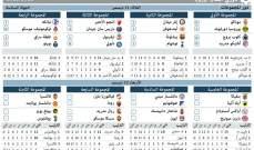 ليون الفرنسي اخر المتأهلين الى دور ال16 من دوري الابطال