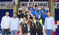 نتائج بطولة لبنان في كرة الطائرة للفرق