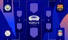 التوقعات ترشح هذا الفريق للفوز بلقب دوري ابطال اوروبا!