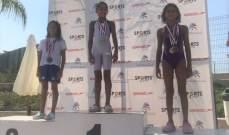 بطولة لبنان للسباحة للفئات العمرية