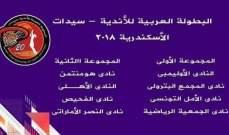 قرعة البطولة العربية للسيدات : هومنتمن حامل اللقب يصطدم بالاهلي المصري