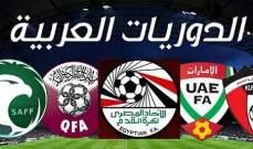 خاص: من برز ومن خفت نجمه اخيراً من مدربين ولاعبين في دوريات عربية ؟