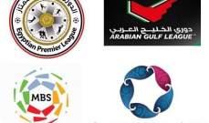 خاص : لاعبون ومدربون تميزوا ايجابيا وسلبيا عربيا هذا الاسبوع