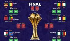 خاص: كيف كان أداء المنتخبات العربية في الدور الأول من كأس أمم أفريقيا 2019 ؟