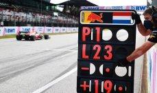 تحديد موعد الكشف عن شكل سيارات الفورمولا وان في موسم 2022