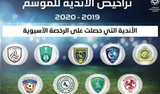9 اندية تحصل على الرخصة الآسيوية في دوري المحترفين السعودي