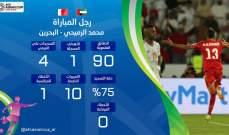 الرميحي افضل لاعب في المباراة الافتتاحية من بطولة امم اسيا 2019