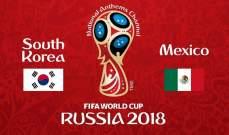 التشكيلة الرسمية لموقعة المكسيك وكوريا الجنوبية