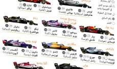 الفرق والسائقون لموسم 2019 في الفورمولا 1