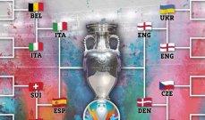 خاص: التشكيلة المثالية للدور ربع النهائي من يورو 2020