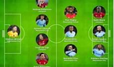 جائزة رابطة اللاعبين المحترفين لأفضل فريق في الدوري الإنكليزي