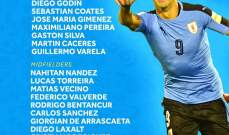 التشكيلة الاولية  للاوروغواي التي ستشارك في كاس العالم 2018 في روسيا
