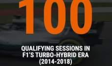 100 حصة تجارب تأهيلية منذ بداية عصر محرك التوربو في الفورمولا 1