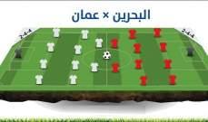خاص: هل يمكن ان تتغير الامور في الدوري البحريني والعماني بسبب كورونا؟