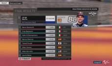 خورخي مارتين يفوز بسباق أراغون في الموتو 3