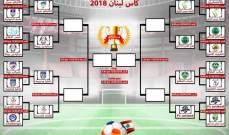 نتائج مباريات ربع نهائي كأس لبنان في الميني فوتبول