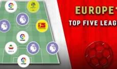 خاص : خمس مباريات في الدوريات الأوروبية الكبرى لا يجب تفويتها أبدا يومي السبت والأحد