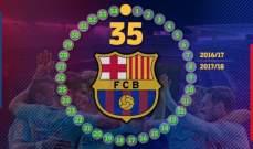35 مباراة من دون خسارة لبرشلونة في الدوري الإسباني