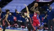 NBA: فيلادلفيا يجدد فوزه على ميامي هيت بعد 48 ساعة