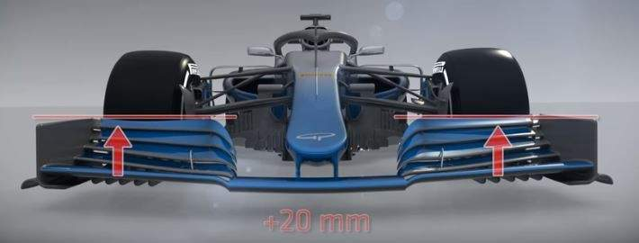 فيديو : التعديلات التصميمية التي ستدخل على سيارة الفورمولا 1 في 2019