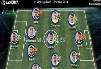 الاتحاد الاسباني يكشف عن التشكيلة المثالية لشهر كانون الاول 2014