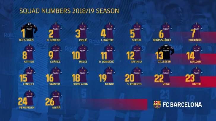 برشلونة يكشف عن ارقام لاعبيه لهذا الموسم