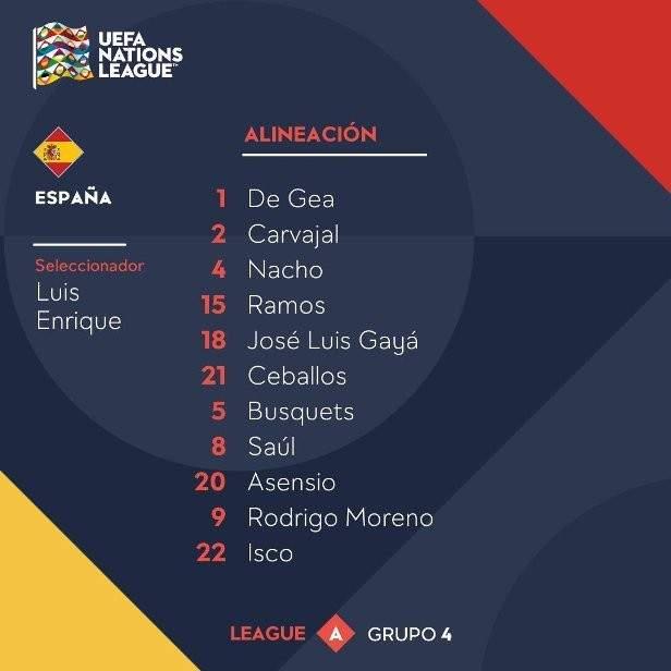 تشكيلتا اسبانيا وكرواتيا للقمة المنتظرة وسط تغييرات جذرية
