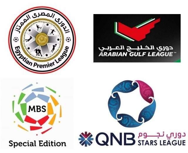 خاص : أبرز الأحداث الكروية العربية شهدتها الملاعب نهاية الأسبوع الفائت