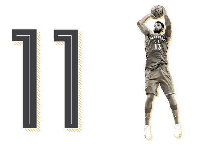 قائمة أفضل اللاعبين في الدوري الاميركي من المركز 50 حتى المركز 11