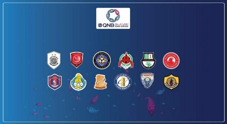 خاص : قراءة فنية سريعة بين سطور الموسم الكروي 2018-2019 في دوري نجوم قطر