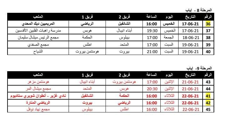 برنامج الجولتين الثامنة والتاسعة من إياب بطولة لبنان لكرة السلة