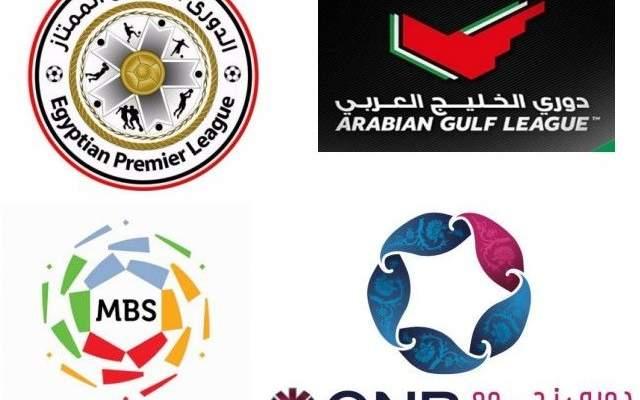خاص: لاعبون ومدربون تميزوا ايجابيا وسلبيا عربيا هذا الاسبوع