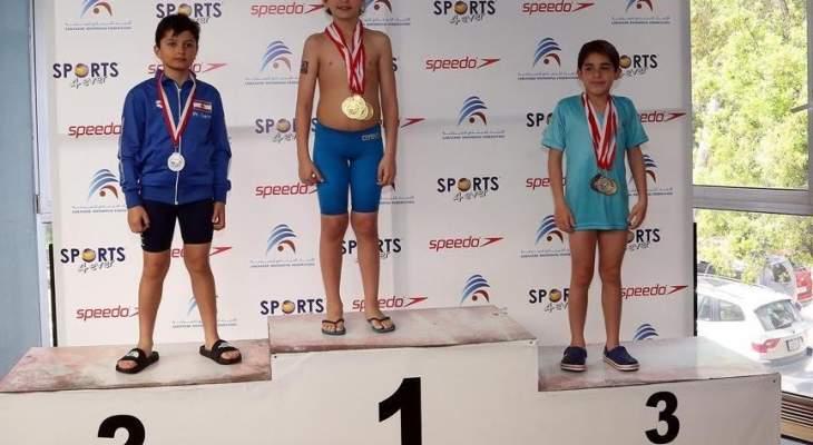 رقمان قياسيان في بطولة لبنان للسباحة للفئات العمرية