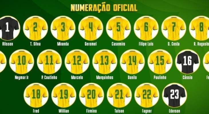 تيتي يثبت القائمة النهائية لمنتخب البرازيل ويوزع الارقام