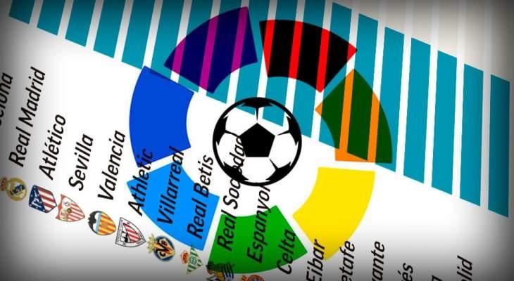 برشلونة يتغلب على ريال مدريد في عائدات النقل التلفزيوني