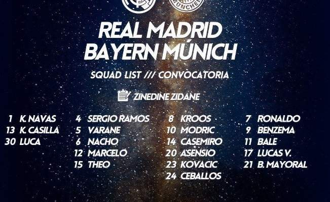 قائمة ريال مدريد لمواجهة البايرن تشهد بعض الغيابات